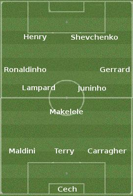 Image Result For Liverpool Vs Ac Milan